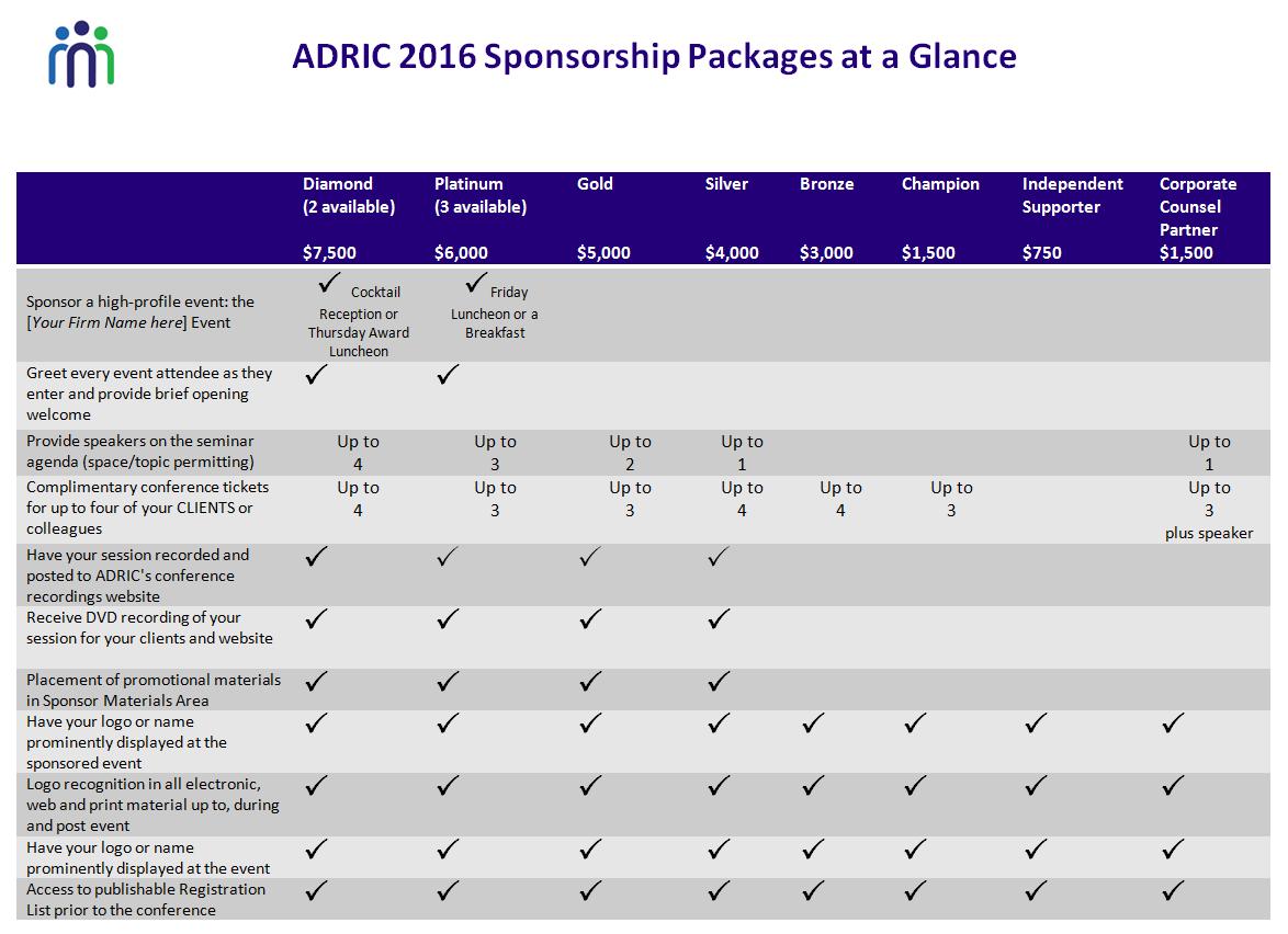 sponsorshipglance